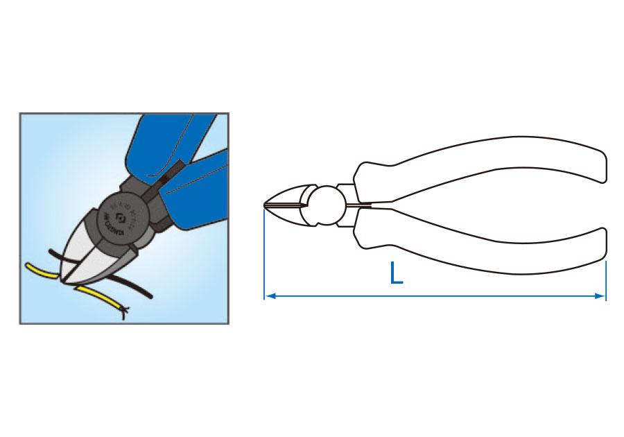 European Style Line Diagonal Cutting Nipper